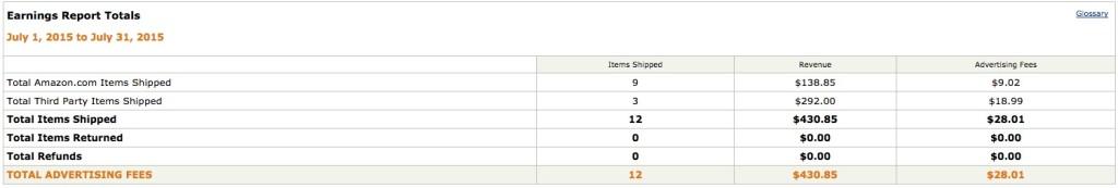 Amazon Earnings - July-15