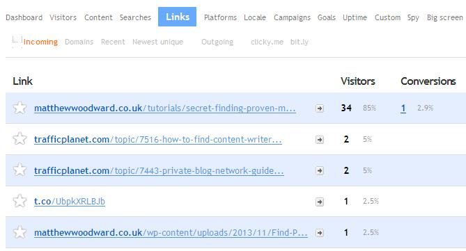 Links Incoming