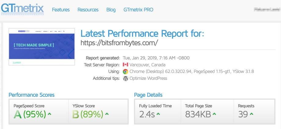 GTMextrix Site Speed Performance Report