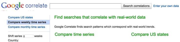 google_correlate