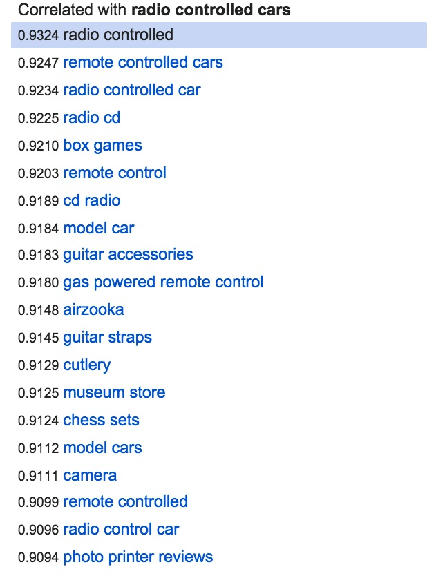 radio controlled cars - Google_Correlate