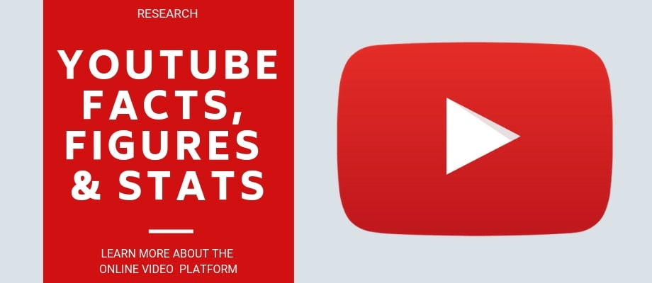 YouTube Statistics, Facts & Stats