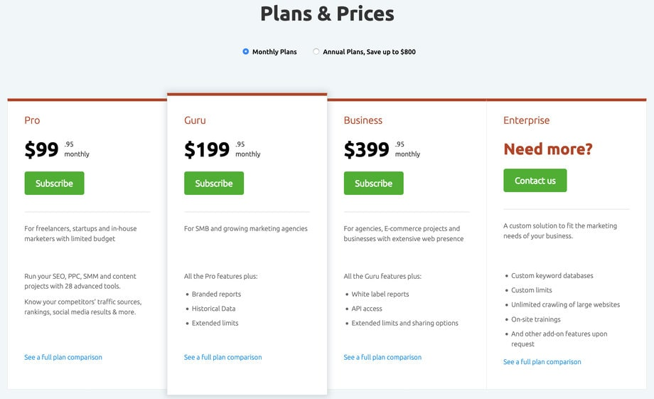 SEMrush Plans Pricing Discount