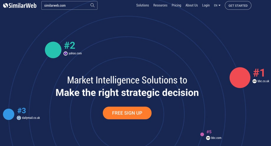 similarweb website market intelligence tool