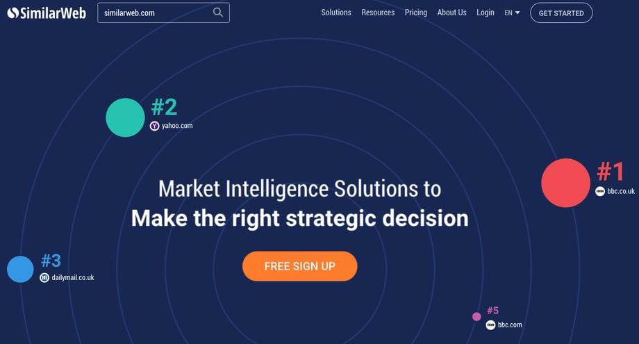 similarweb website market intelligence tool