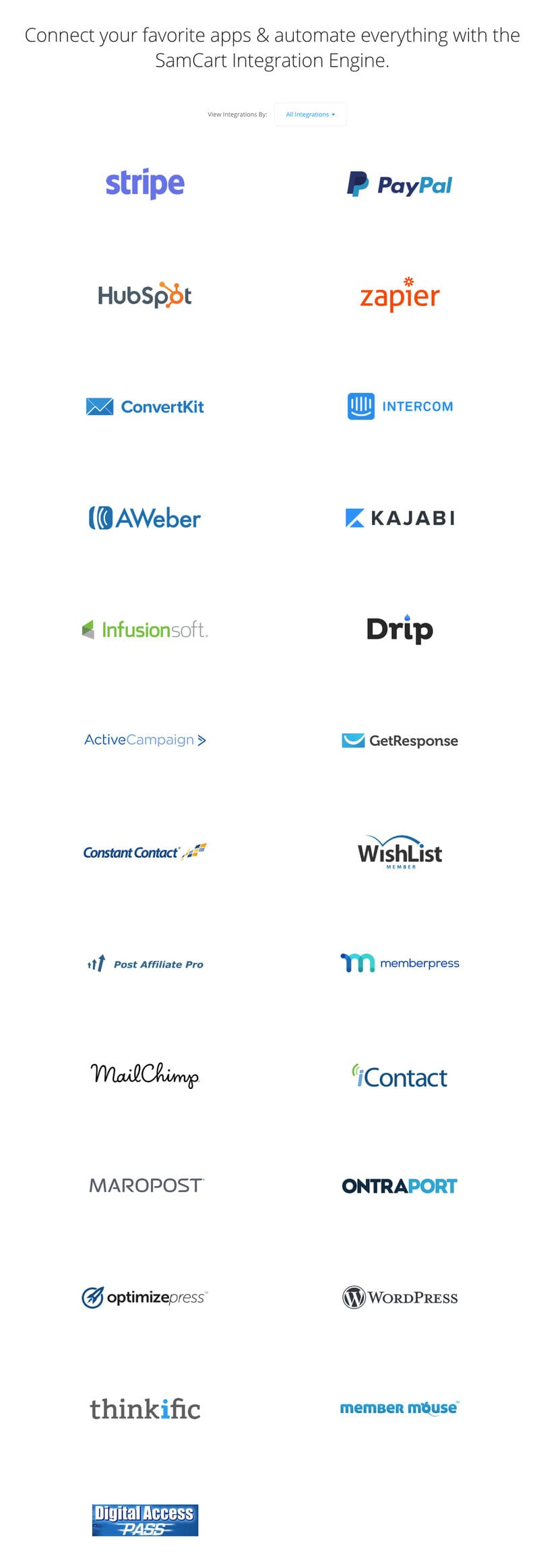 samcart app integrations