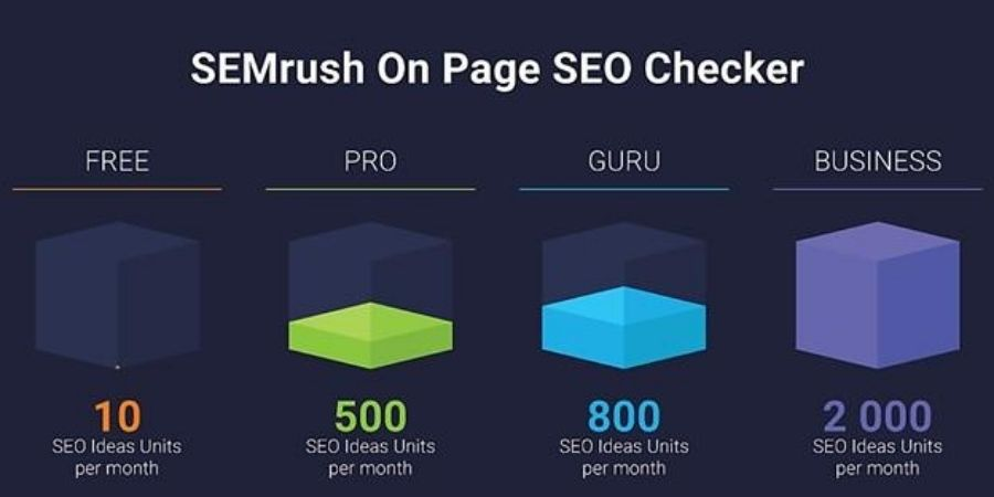 semrush-business